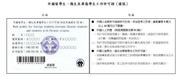 Quy định về làm thêm Du học Đài Loan 2020